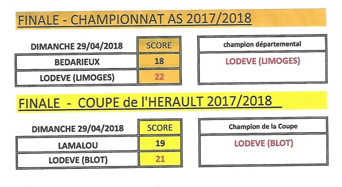 As resultats finales dep 2018